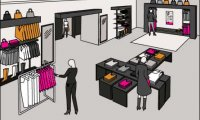 How RFID Benefits Retail Industries