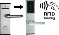 What Is The Value Of Hotel Key Card In RFID Hotel Locking System?