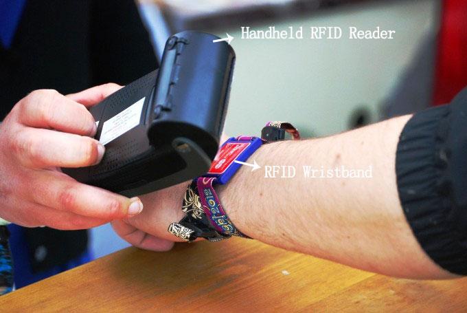 RFID reader, RFID wristband